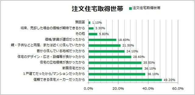 blog画像-グラフ2.jpg
