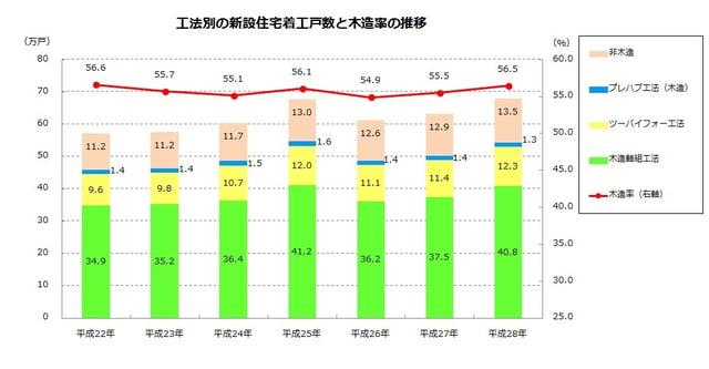 blog画像-グラフ4.jpg